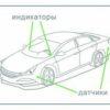 Система контроля «слепых» зон BSM-100 4